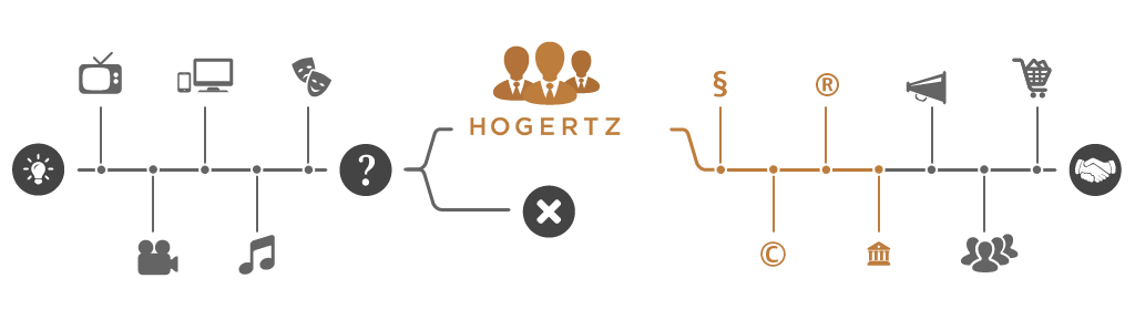 Hogertz_Graphic